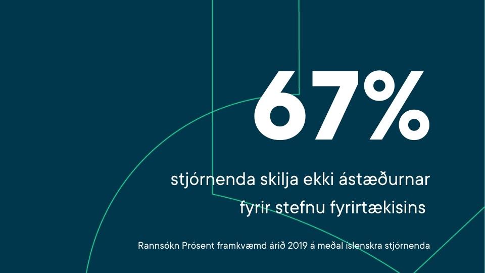 67% stjórnenda skilja ekki ástæðurnar fyrir stefnu fyrirtækisins . Prósent