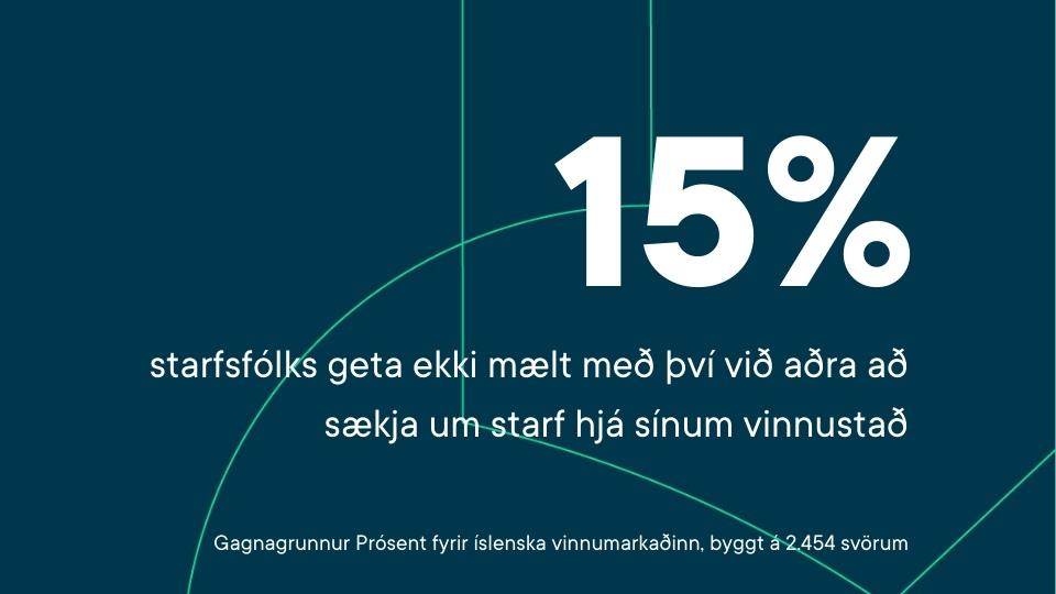 15% starfsfólks geta ekki mælt með því við aðra að sækja um starf hjá sínum vinnustað. Prósent