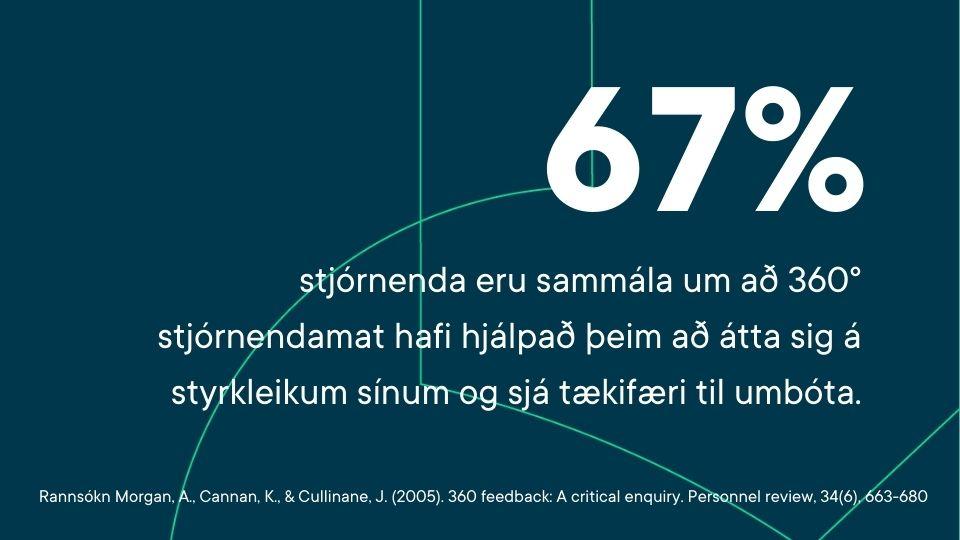 67% stjórnenda segir að stjórnendamat styrki þá prósent