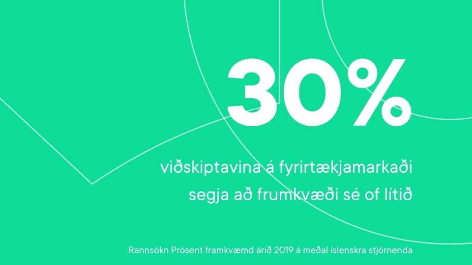 30% viðskiptavina á fyrirtækjamarkaði segja að frumkvæði sé of lítið
