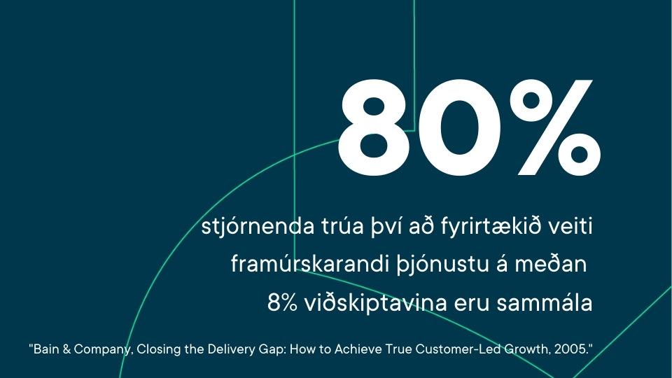 80% stjórnenda og 8% viðstkiptavina framúrskarandi þjónusta gap. prósent